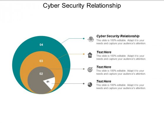 Cyber Security Relationship Ppt PowerPoint Presentation Layouts Designs Download Cpb