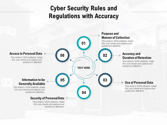 Cyber Security Rules And Regulations With Accuracy Ppt PowerPoint Presentation Slides Outfit