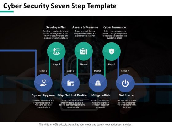 Cyber Security Seven Step Ppt PowerPoint Presentation Infographic