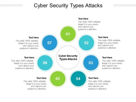 Cyber Security Types Attacks Ppt PowerPoint Presentation Summary Picture Cpb Pdf