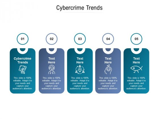 Cybercrime Trends Ppt PowerPoint Presentation Pictures Display Cpb Pdf