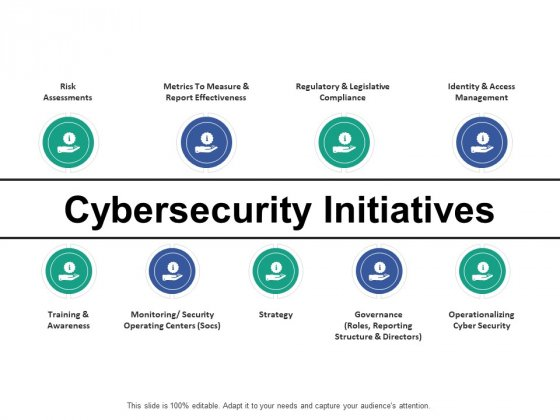 Cybersecurity Initiatives Ppt PowerPoint Presentation Layouts Slideshow