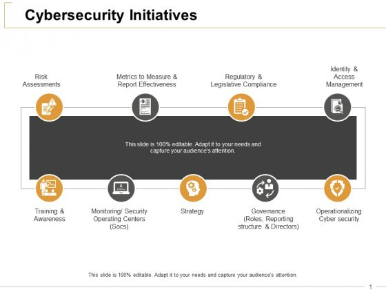 Cybersecurity Initiatives Ppt PowerPoint Presentation Outline Information