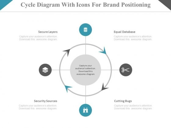 Cycle Diagram With Icons For Brand Positioning Powerpoint Template