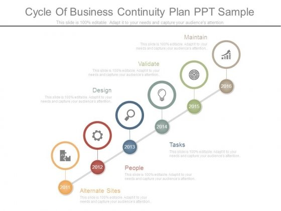 Cycle Of Business Continuity Plan Ppt Sample