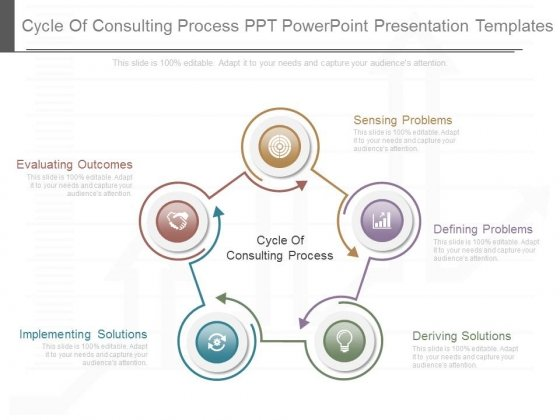 Cycle Of Consulting Process Ppt Powerpoint Presentation Templates