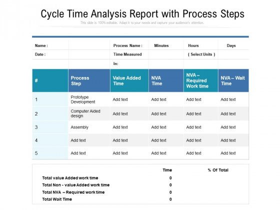 Cycle Time Analysis Report With Process Steps Ppt PowerPoint Presentation Pictures Slideshow PDF