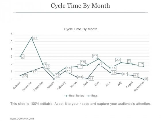 Cycle_Time_By_Month_Ppt_PowerPoint_Presentation_Guidelines_Slide_1