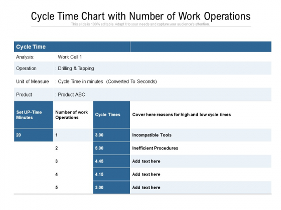 Cycle Time Chart With Number Of Work Operations Ppt PowerPoint Presentation Pictures Information PDF