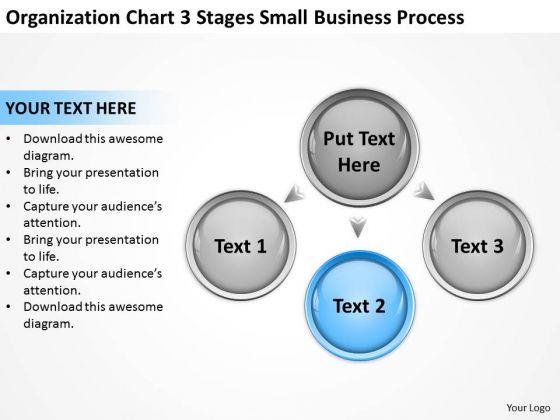 Chart 3 Stages Small Business Process Ppt Daycare Plan Template PowerPoint Slides
