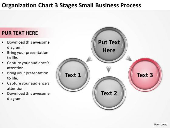 Chart 3 Stages Small Business Process Ppt How To Wright Plan PowerPoint Templates