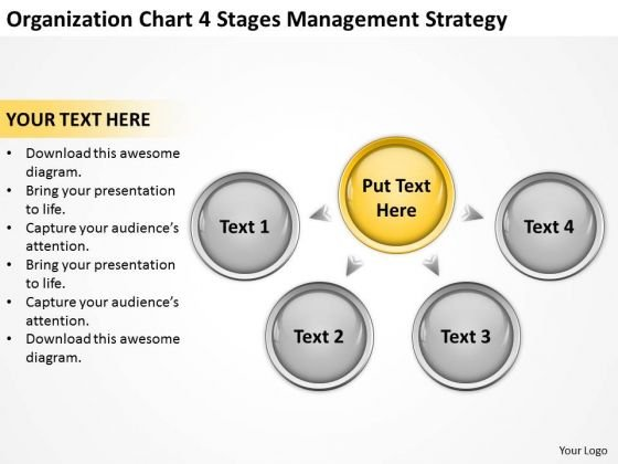 Chart 4 Stages Management Starategy Ppt Business Plan Examples PowerPoint Slides