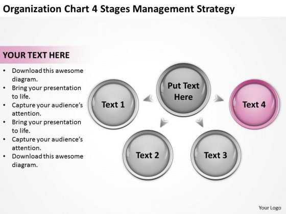 Chart 4 Stages Management Starategy Ppt Templates For Business Plan PowerPoint Slides