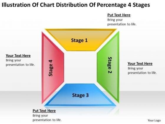 Chart Distribution Percentage 4 Stages Simple Business Plan Outline PowerPoint Slides