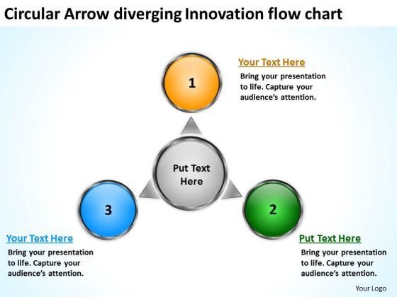 Circular Arrow Diverging Innovation Flow Chart Charts And Networks PowerPoint Templates