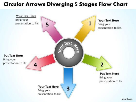 Circular Arrows Diverging 5 Stages Flow Chart Cycle PowerPoint Slides