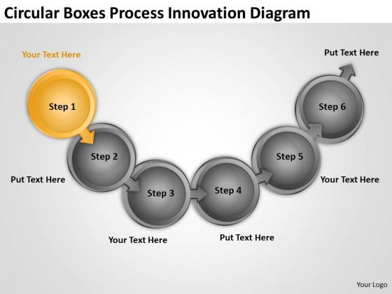 Circular Boxes Process Innovation Diagram Business Flowchart PowerPoint Slides