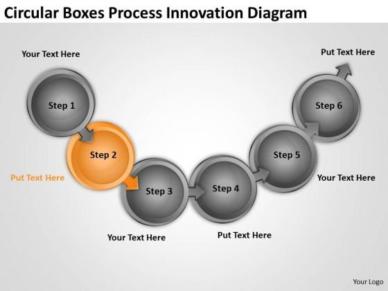 Circular Boxes Process Innovation Diagram Chart Business Flowchart PowerPoint Slides