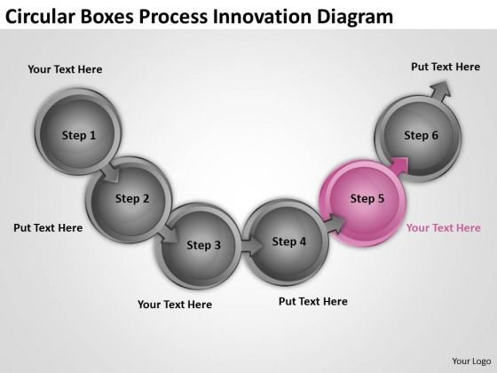 Circular Boxes Process Innovation Diagram Flowchart Of Business Plan PowerPoint Templates