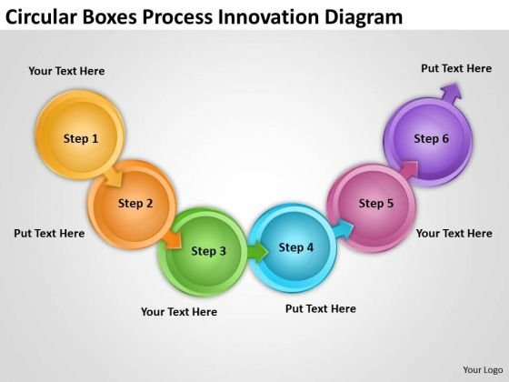 Circular Boxes Process Innovation Diagram Flowchart Programs PowerPoint Slides