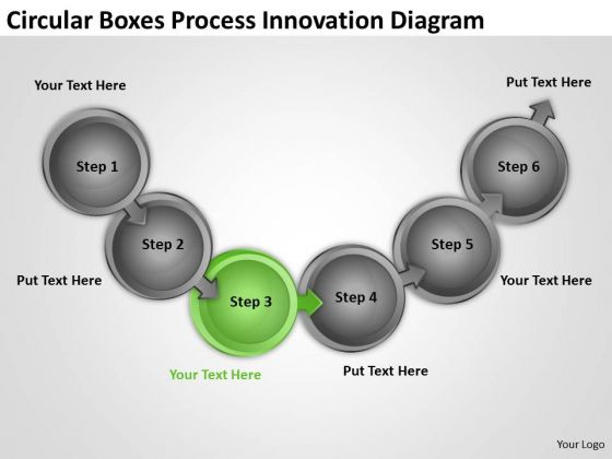 Circular Boxes Process Innovation Diagram Of Business Plan PowerPoint Templates