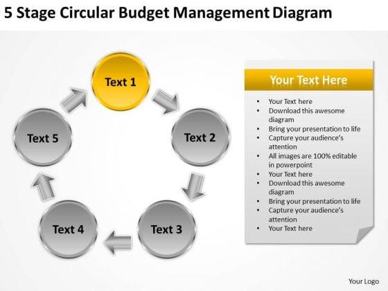 Circular Budget Management Diagram Catering Business Plan Template PowerPoint Slides