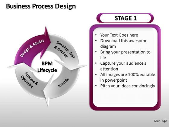 Circular Business Process Design PowerPoint Slides And Ppt Diagram Templates