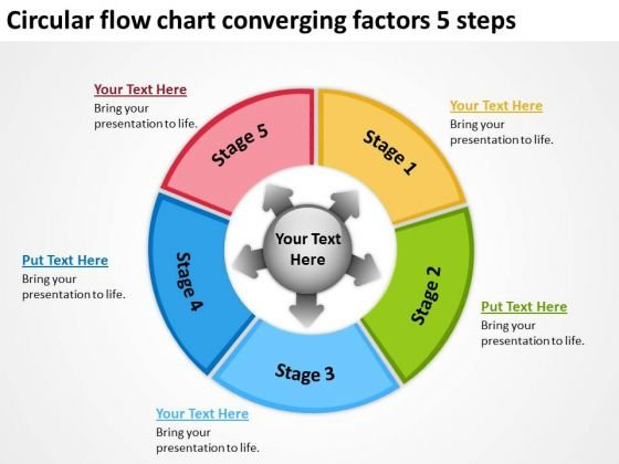 Circular Flow Chart Converging Factors 5 Steps Charts And Networks PowerPoint Templates