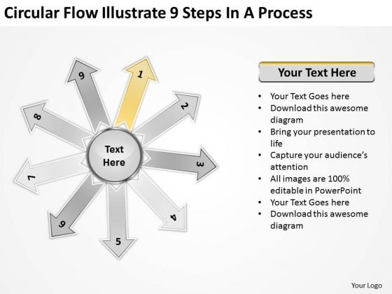 Circular Flow Illustrate 9 Steps In Process Cycle PowerPoint Templates