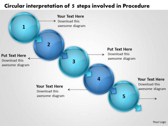 Circular Interpretation Of 5 Steps Involved Procedure Online Flowchart Maker PowerPoint Slides