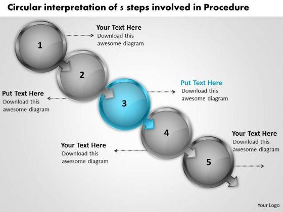 Circular Interpretation Of 5 Steps Involved Procedure Sequence Flow Chart PowerPoint Slides