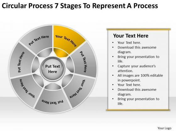 Circular Process 7 Stages To Represent Model Business Plan PowerPoint Slides