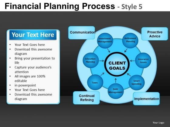 Circular Process Chart For PowerPoint Slides And Ppt Templates
