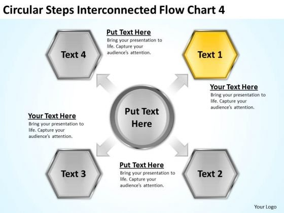 Circular Steps Interconnected Flow Chart Internet Business Plan PowerPoint Slides
