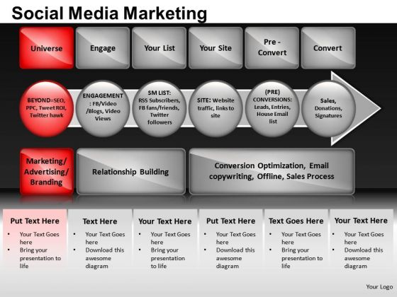 Communication Social Media Marketing PowerPoint Slides And Ppt Diagram Templates