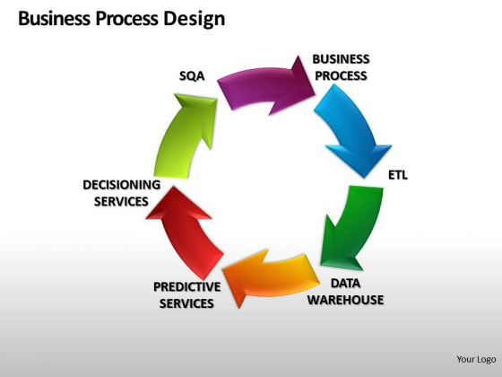 Company Business Process Design PowerPoint Slides And Ppt Diagram Templates