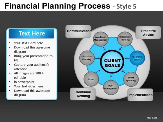Components Financial Planning Process 5 PowerPoint Slides And Ppt Diagram Templates
