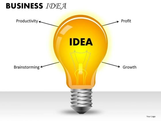 Components Of A Business Idea PowerPoint Slides And Ppt Diagrams