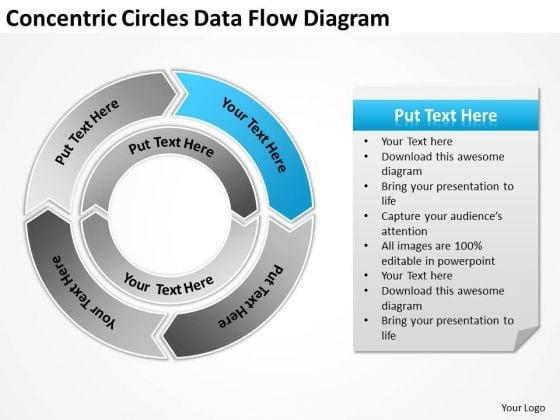 Concentric Circles Data Flow Diagram Business Plan Financials PowerPoint Slides