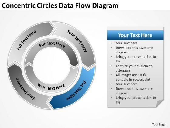 Concentric Circles Data Flow Diagram Examples Of Small Business Plans PowerPoint Templates