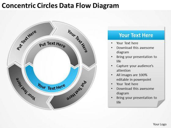 Concentric Circles Data Flow Diagram Ppt Business Plan Formats PowerPoint Slides