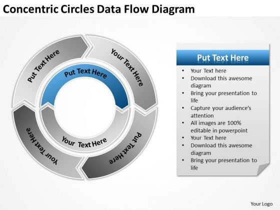 Concentric Circles Data Flow Diagram Ppt Non Profit Business Plans PowerPoint Templates
