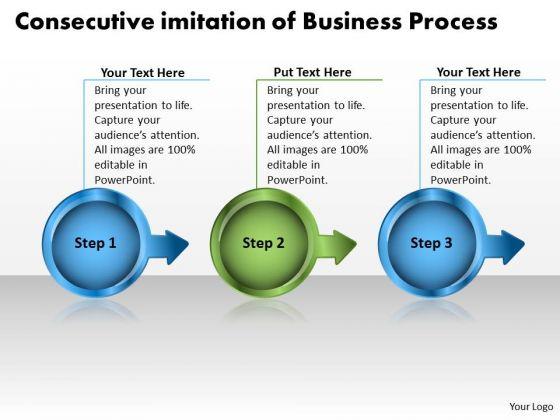 Consecutive Imitation Of Business Process Using 3 Circular Boxes PowerPoint Templates