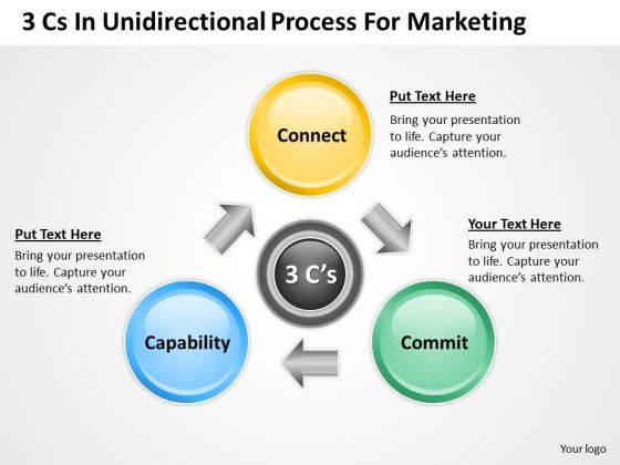 Consulting PowerPoint Template 3 Cs Unidirectional Process For Marketing Ppt Slides