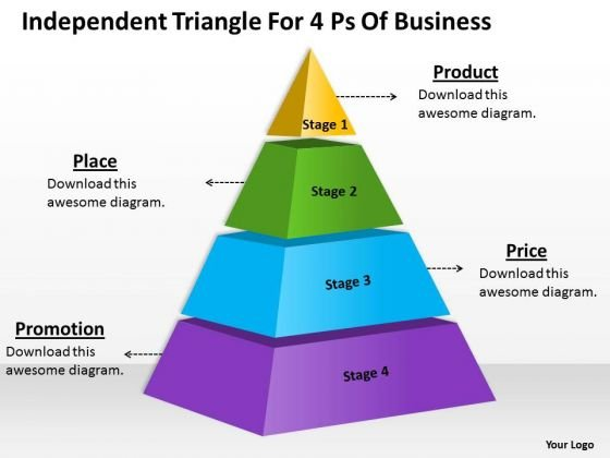 Consulting PowerPoint Template Independent Triangle For 4 Ps Of Business Ppt Slides