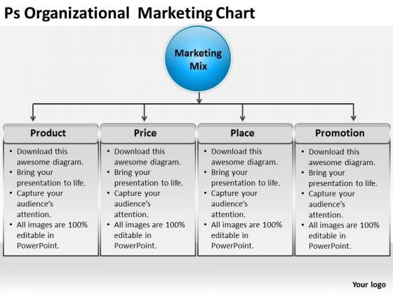 Consulting PowerPoint Template Ps Organizational Marketing Chart Ppt Slides