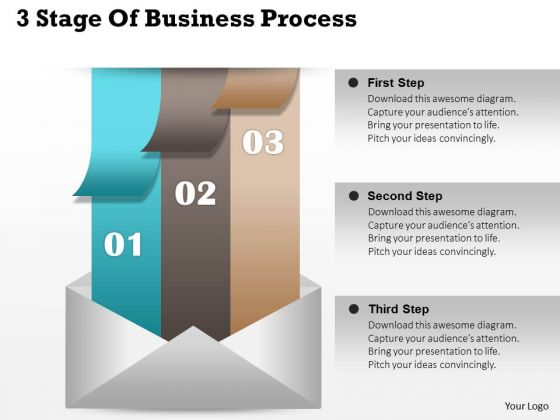 Consulting Slides 3 Stages Of Business Process Business Presentation