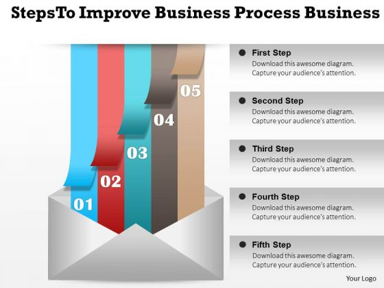 Consulting Slides Steps To Improve Business Process Business Presentation