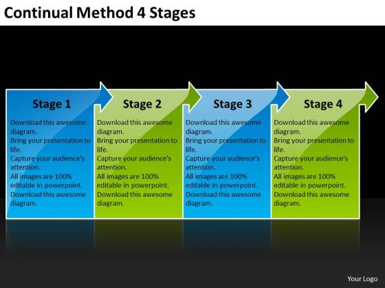 Continual Method 4 Stages Oil Flow Chart PowerPoint Slides