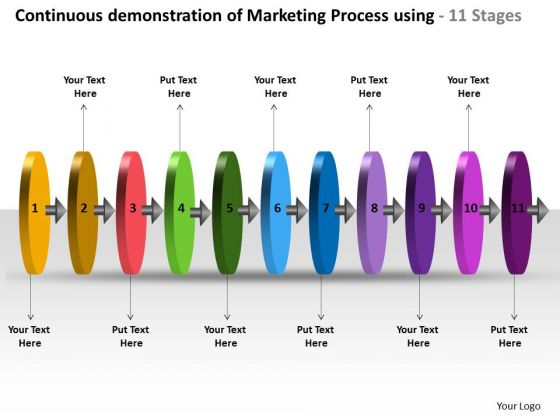 Continuous Demonstration Of Marketing Process Using 11 Stages Description PowerPoint Slides